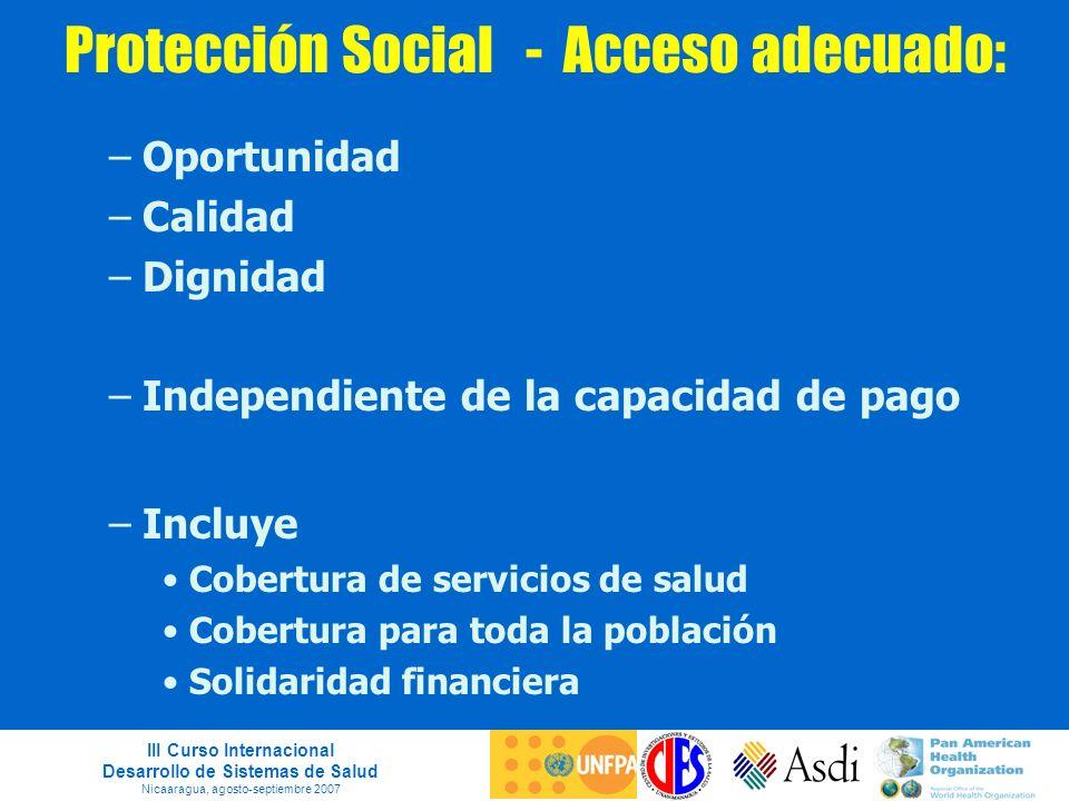 III Curso Internacional Desarrollo de Sistemas de Salud Nicaaragua, agosto-septiembre 2007 Protección Social - Acceso adecuado: –Oportunidad –Calidad
