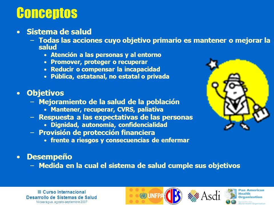 III Curso Internacional Desarrollo de Sistemas de Salud Nicaaragua, agosto-septiembre 2007 Conceptos Sistema de salud –Todas las acciones cuyo objetiv