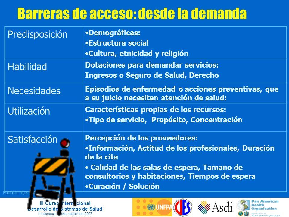 III Curso Internacional Desarrollo de Sistemas de Salud Nicaaragua, agosto-septiembre 2007 Barreras de acceso: desde la demanda Predisposición Demográ