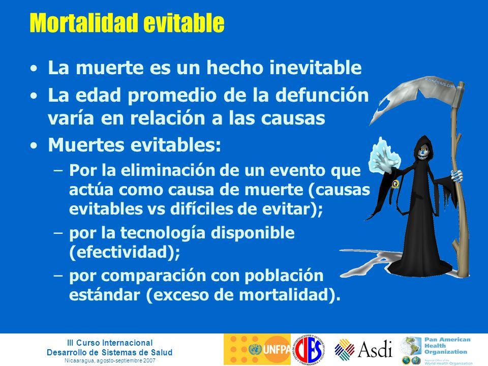 III Curso Internacional Desarrollo de Sistemas de Salud Nicaaragua, agosto-septiembre 2007 Mortalidad evitable La muerte es un hecho inevitable La eda