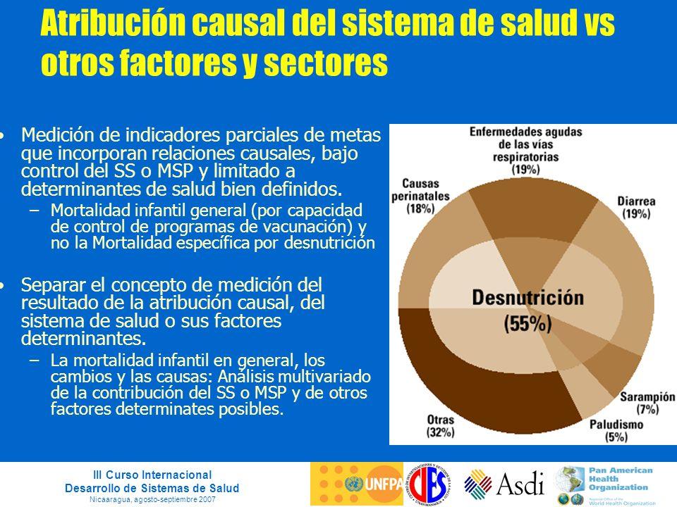 III Curso Internacional Desarrollo de Sistemas de Salud Nicaaragua, agosto-septiembre 2007 Atribución causal del sistema de salud vs otros factores y