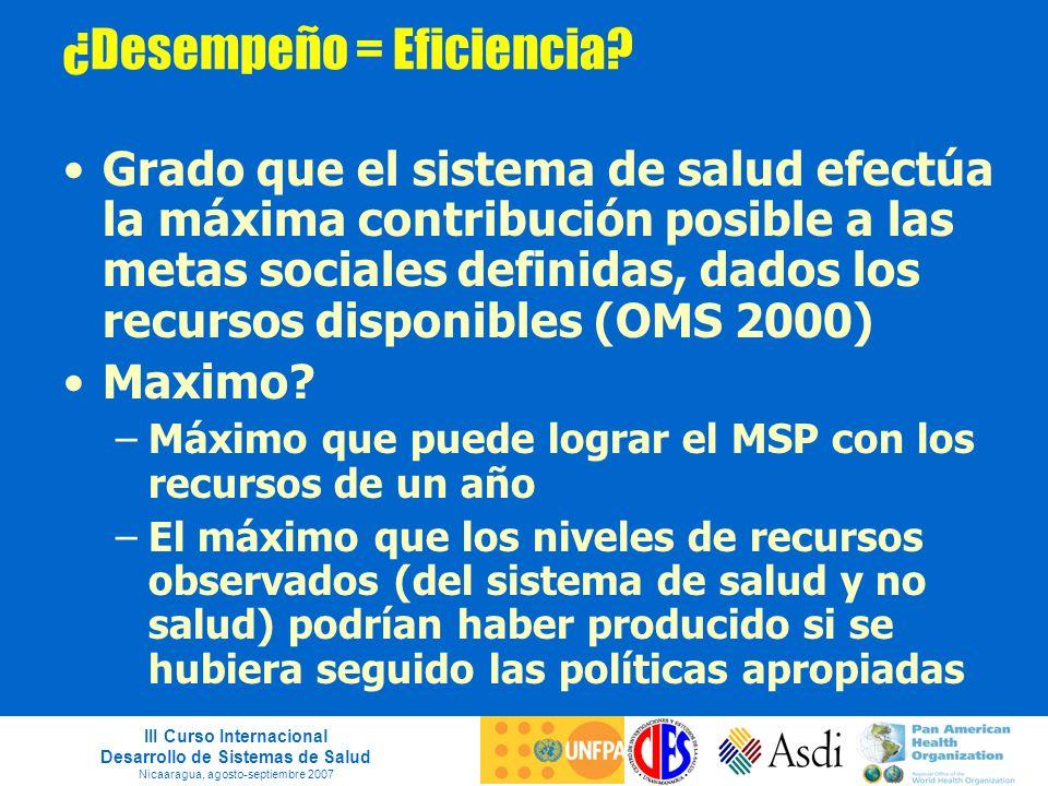 III Curso Internacional Desarrollo de Sistemas de Salud Nicaaragua, agosto-septiembre 2007 ¿Desempeño = Eficiencia? Grado que el sistema de salud efec