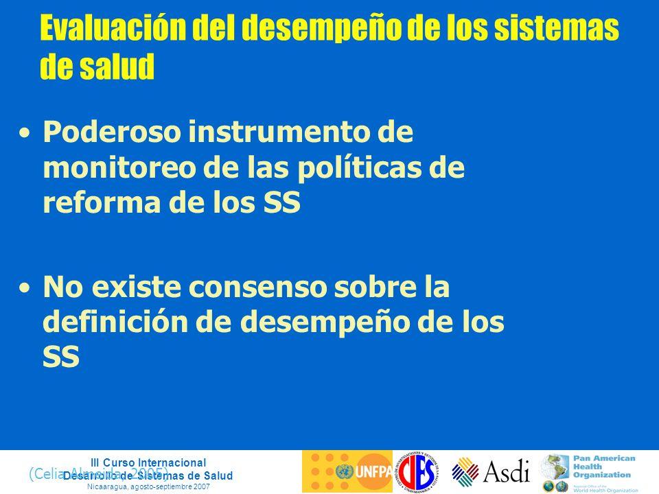 III Curso Internacional Desarrollo de Sistemas de Salud Nicaaragua, agosto-septiembre 2007 Evaluación del desempeño de los sistemas de salud Poderoso