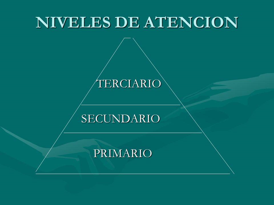 NIVELES DE ATENCION TERCIARIO TERCIARIO SECUNDARIO SECUNDARIO PRIMARIO PRIMARIO