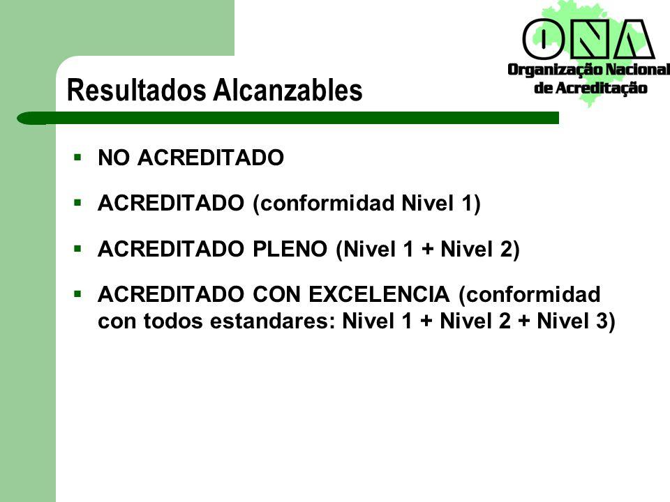 Resultados Alcanzables NO ACREDITADO ACREDITADO (conformidad Nivel 1) ACREDITADO PLENO (Nivel 1 + Nivel 2) ACREDITADO CON EXCELENCIA (conformidad con