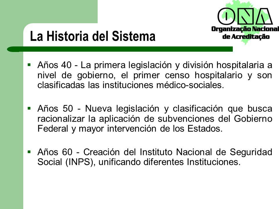 La Historia del Sistema Años 40 - La primera legislación y división hospitalaria a nivel de gobierno, el primer censo hospitalario y son clasificadas