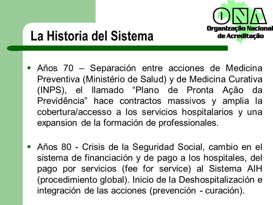 Años 70 – Separación entre acciones de Medicina Preventiva (Ministério de Salud) y de Medicina Curativa (INPS), el llamado Plano de Pronta Ação da Pre