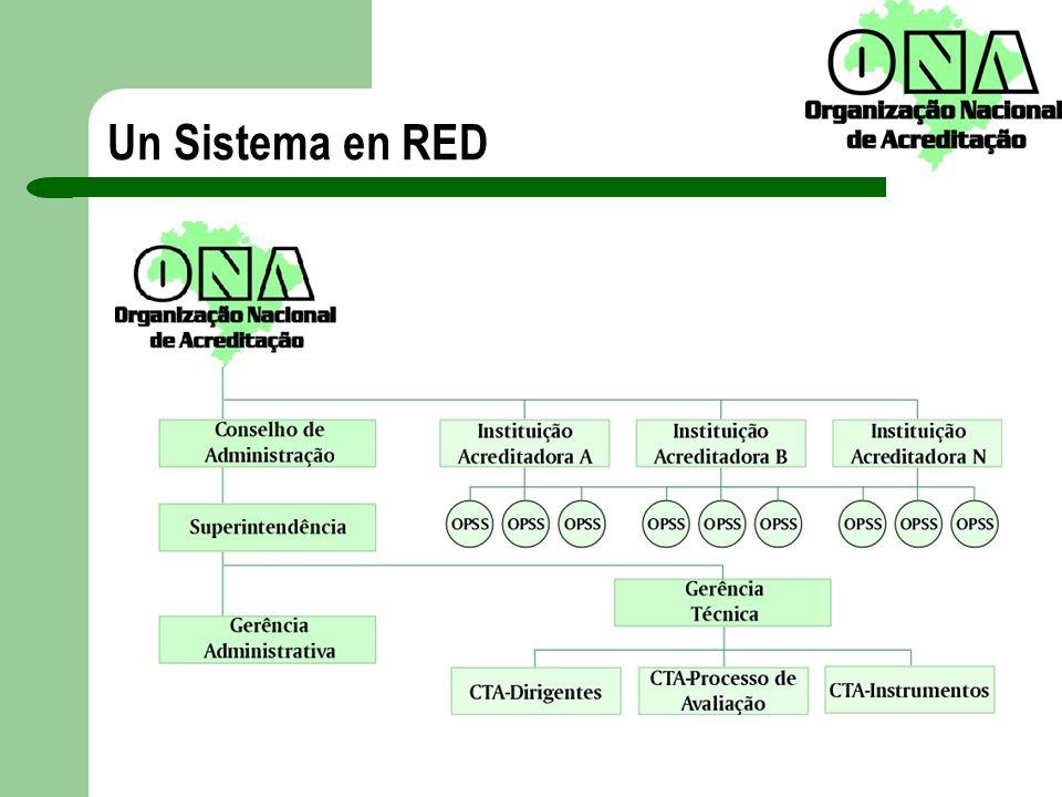 Un Sistema en RED