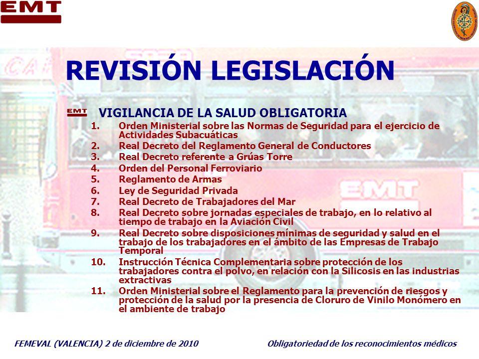 FEMEVAL (VALENCIA) 2 de diciembre de 2010Obligatoriedad de los reconocimientos médicos REVISIÓN LEGISLACIÓN VIGILANCIA DE LA SALUD OBLIGATORIA 1.Orden
