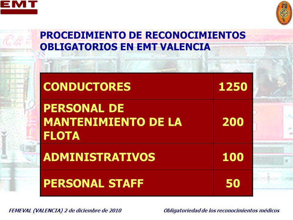 FEMEVAL (VALENCIA) 2 de diciembre de 2010Obligatoriedad de los reconocimientos médicos PROCEDIMIENTO DE RECONOCIMIENTOS OBLIGATORIOS EN EMT VALENCIA C