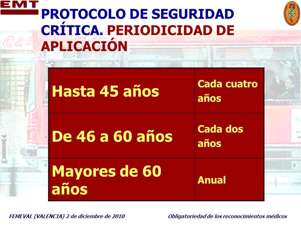 FEMEVAL (VALENCIA) 2 de diciembre de 2010Obligatoriedad de los reconocimientos médicos PROTOCOLO DE SEGURIDAD CRÍTICA. PERIODICIDAD DE APLICACIÓN Hast