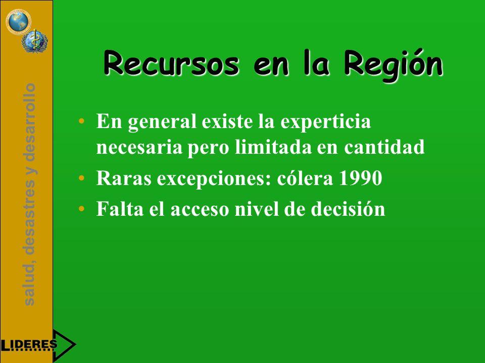 salud, desastres y desarrollo Recursos en la Región En general existe la experticia necesaria pero limitada en cantidad Raras excepciones: cólera 1990