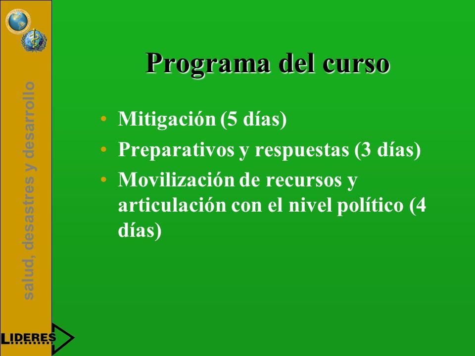 salud, desastres y desarrollo Programa del curso Mitigación (5 días) Preparativos y respuestas (3 días) Movilización de recursos y articulación con el