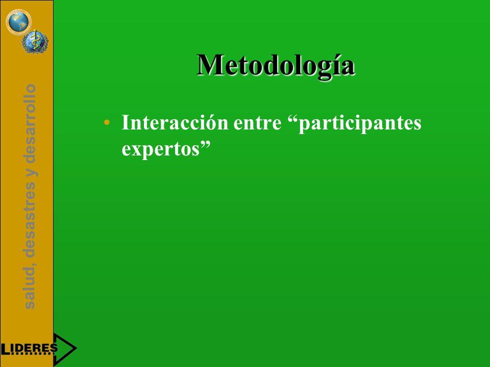 salud, desastres y desarrollo Metodología Interacción entre participantes expertos