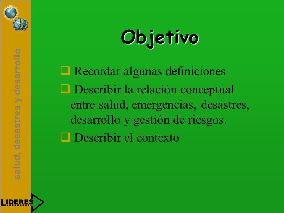 salud, desastres y desarrollo Objetivo Recordar algunas definiciones Describir la relación conceptual entre salud, emergencias, desastres, desarrollo