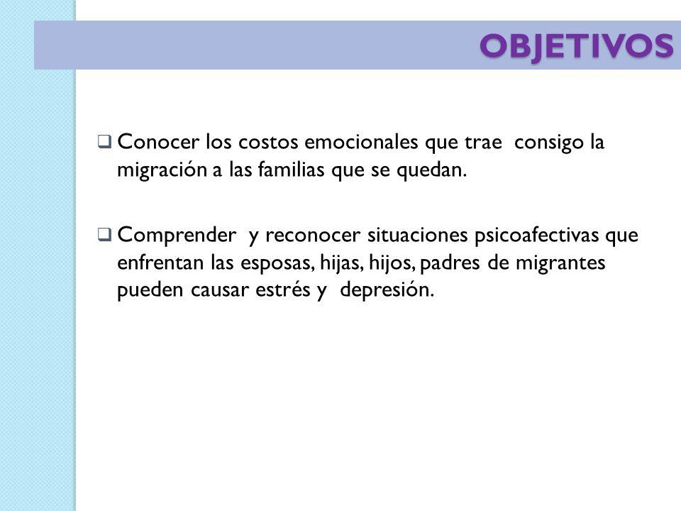 OBJETIVOS Conocer los costos emocionales que trae consigo la migración a las familias que se quedan. Comprender y reconocer situaciones psicoafectivas