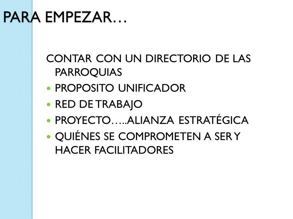 PARA EMPEZAR… CONTAR CON UN DIRECTORIO DE LAS PARROQUIAS PROPOSITO UNIFICADOR RED DE TRABAJO PROYECTO…..ALIANZA ESTRATÉGICA QUIÉNES SE COMPROMETEN A S