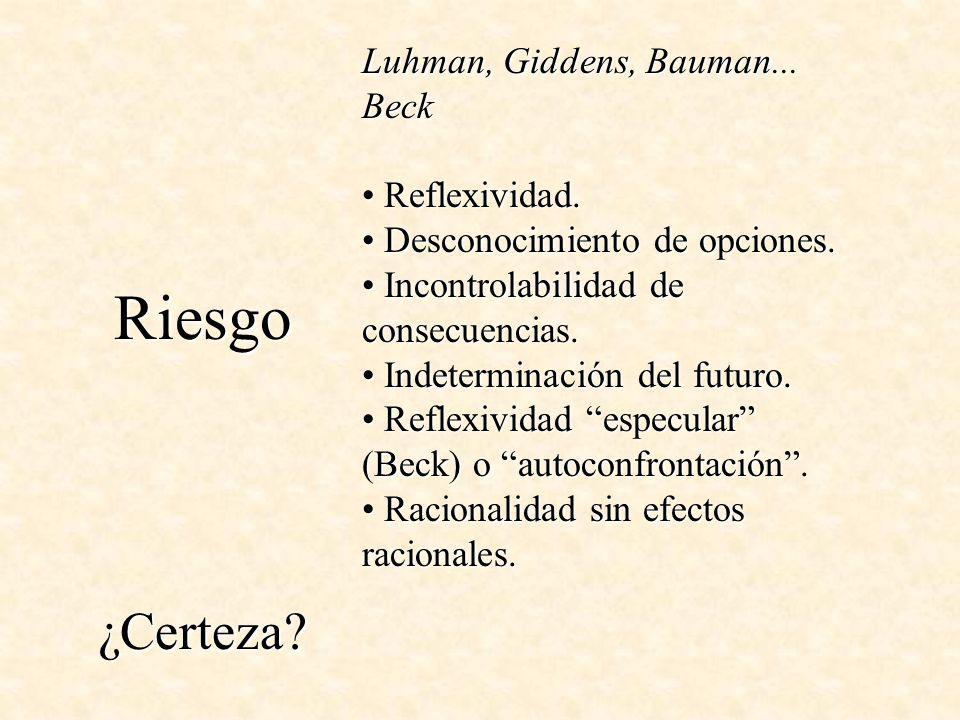 Riesgo Luhman, Giddens, Bauman... Beck Reflexividad. Reflexividad. Desconocimiento de opciones. Desconocimiento de opciones. Incontrolabilidad de cons