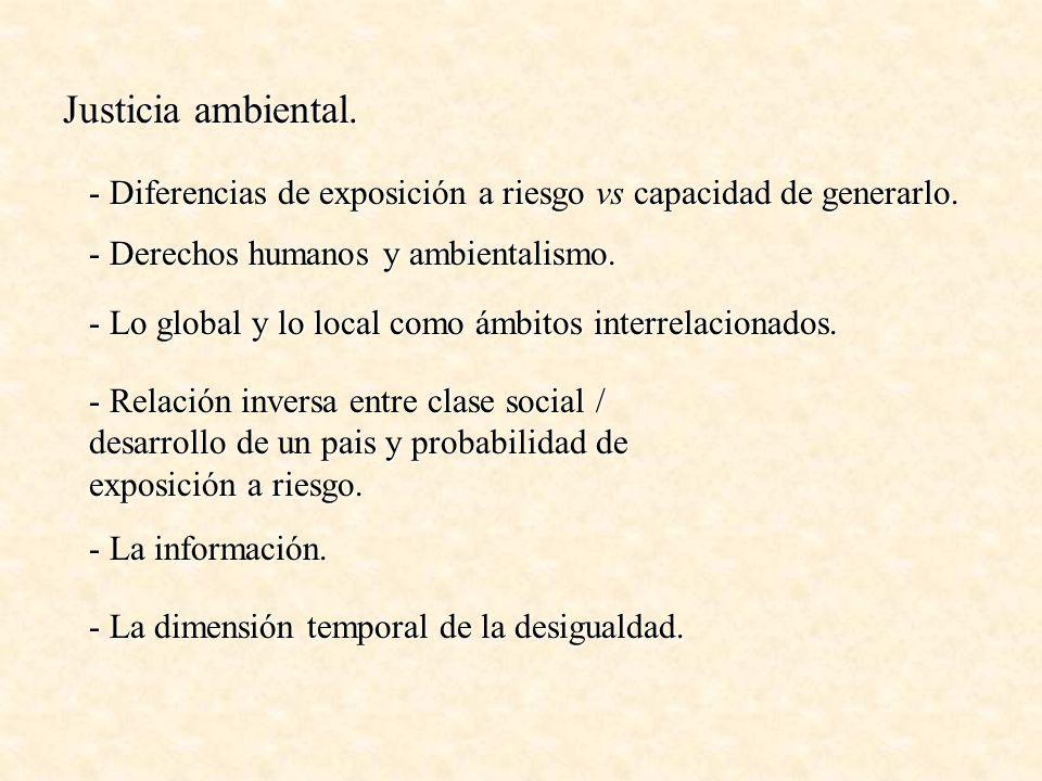 Justicia ambiental. - Diferencias de exposición a riesgo vs capacidad de generarlo. - Derechos humanos y ambientalismo. - Lo global y lo local como ám