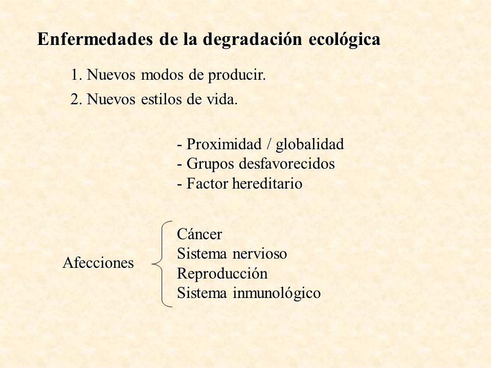 Enfermedades de la degradación ecológica 1. Nuevos modos de producir. 2. Nuevos estilos de vida. - Proximidad / globalidad - Grupos desfavorecidos - F
