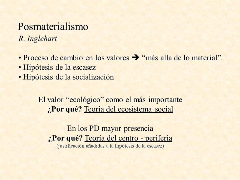 Posmaterialismo R. Inglehart Proceso de cambio en los valores más alla de lo material. Proceso de cambio en los valores más alla de lo material. Hipót