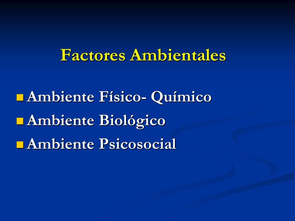 Factores Ambientales Ambiente Físico- Químico Ambiente Físico- Químico Ambiente Biológico Ambiente Biológico Ambiente Psicosocial Ambiente Psicosocial
