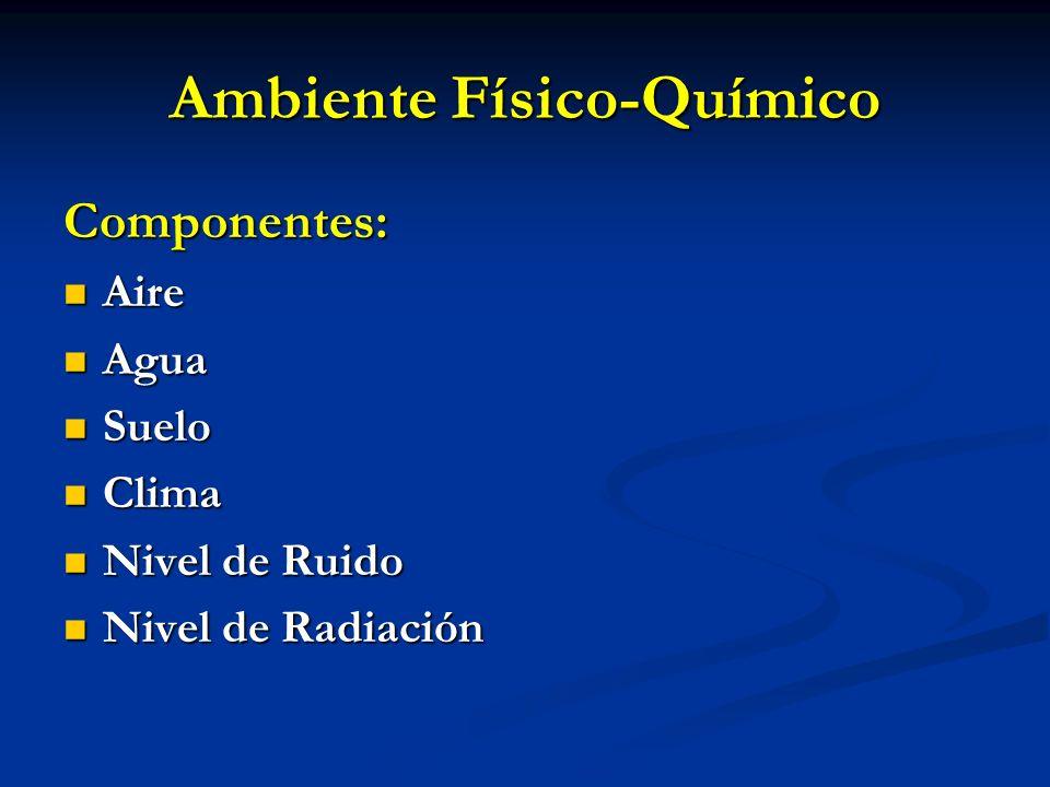 Ambiente Físico-Químico Componentes: Aire Aire Agua Agua Suelo Suelo Clima Clima Nivel de Ruido Nivel de Ruido Nivel de Radiación Nivel de Radiación