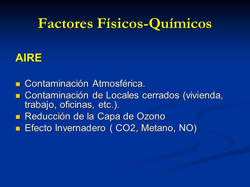 Factores Físicos-Químicos AIRE Contaminación Atmosférica. Contaminación Atmosférica. Contaminación de Locales cerrados (vivienda, trabajo, oficinas, e