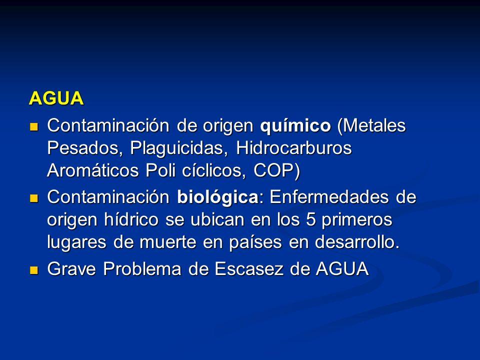 AGUA Contaminación de origen químico (Metales Pesados, Plaguicidas, Hidrocarburos Aromáticos Poli cíclicos, COP) Contaminación de origen químico (Meta