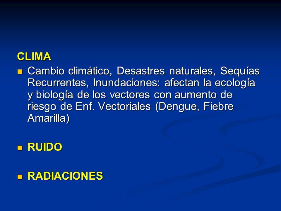 CLIMA Cambio climático, Desastres naturales, Sequías Recurrentes, Inundaciones: afectan la ecología y biología de los vectores con aumento de riesgo d