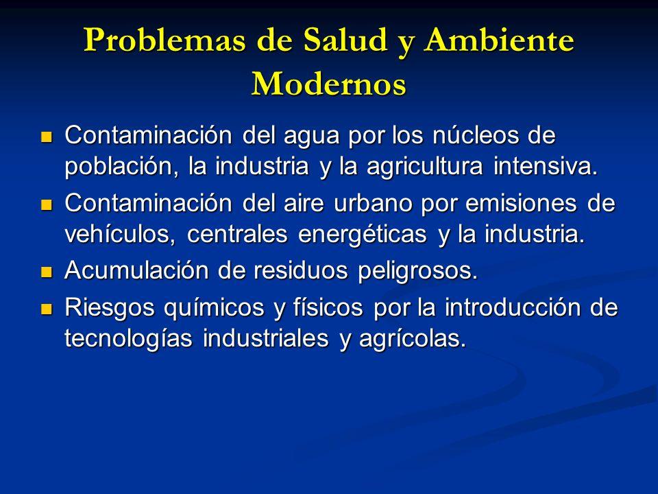 Problemas de Salud y Ambiente Modernos Contaminación del agua por los núcleos de población, la industria y la agricultura intensiva. Contaminación del