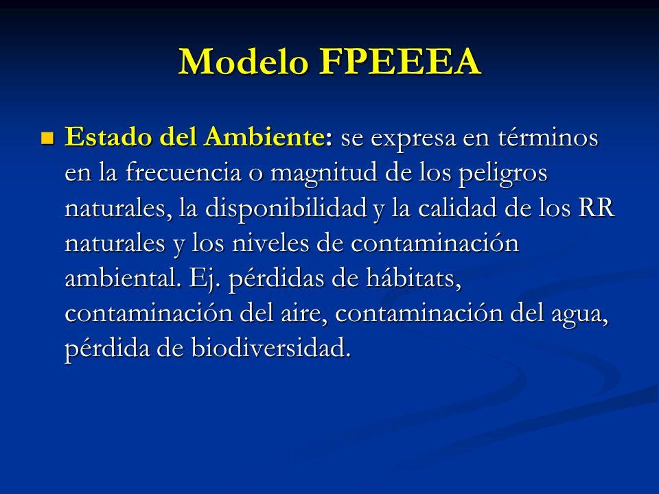 Modelo FPEEEA Estado del Ambiente: se expresa en términos en la frecuencia o magnitud de los peligros naturales, la disponibilidad y la calidad de los