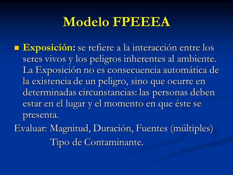 Modelo FPEEEA Exposición: se refiere a la interacción entre los seres vivos y los peligros inherentes al ambiente. La Exposición no es consecuencia au