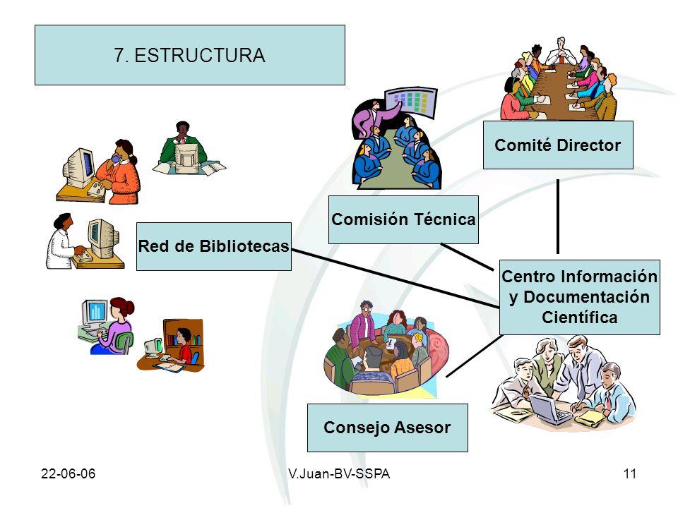 22-06-06V.Juan-BV-SSPA11 Red de Bibliotecas Comité Director Centro Información y Documentación Científica 7. ESTRUCTURA Comisión Técnica Consejo Aseso