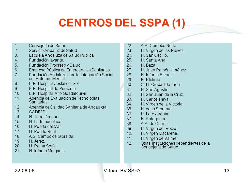 22-06-06V.Juan-BV-SSPA13 CENTROS DEL SSPA (1) 1.Consejería de Salud. 2.Servicio Andaluz de Salud. 3.Escuela Andaluza de Salud Pública. 4.Fundación Iav