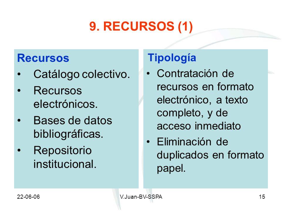 22-06-06V.Juan-BV-SSPA15 9. RECURSOS (1) Recursos Catálogo colectivo. Recursos electrónicos. Bases de datos bibliográficas. Repositorio institucional.
