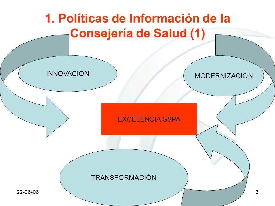 22-06-06V.Juan-BV-SSPA3 1. Políticas de Información de la Consejería de Salud (1) INNOVACIÓN MODERNIZACIÓN TRANSFORMACIÓN EXCELENCIA SSPA