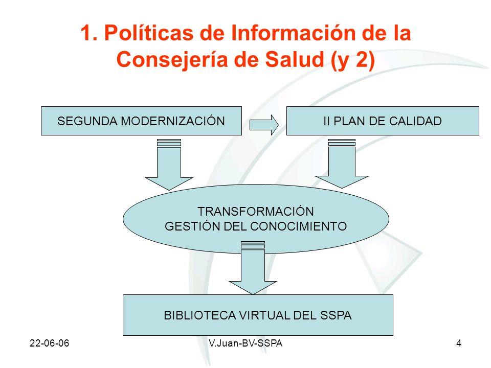 22-06-06V.Juan-BV-SSPA4 1. Políticas de Información de la Consejería de Salud (y 2) SEGUNDA MODERNIZACIÓNII PLAN DE CALIDAD TRANSFORMACIÓN GESTIÓN DEL