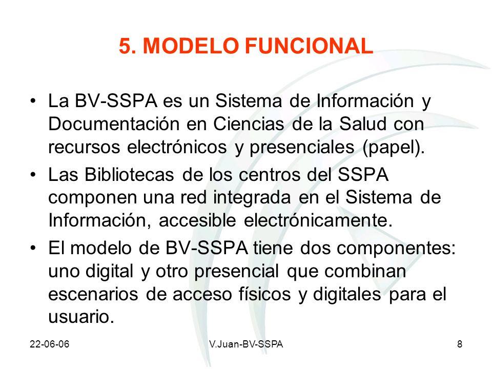 22-06-06V.Juan-BV-SSPA8 5. MODELO FUNCIONAL La BV-SSPA es un Sistema de Información y Documentación en Ciencias de la Salud con recursos electrónicos
