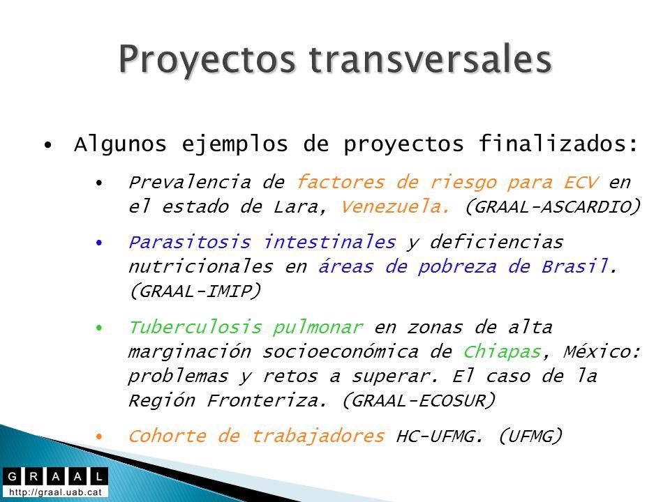Proyectos transversales Algunos ejemplos de proyectos finalizados: Prevalencia de factores de riesgo para ECV en el estado de Lara, Venezuela. (GRAAL-