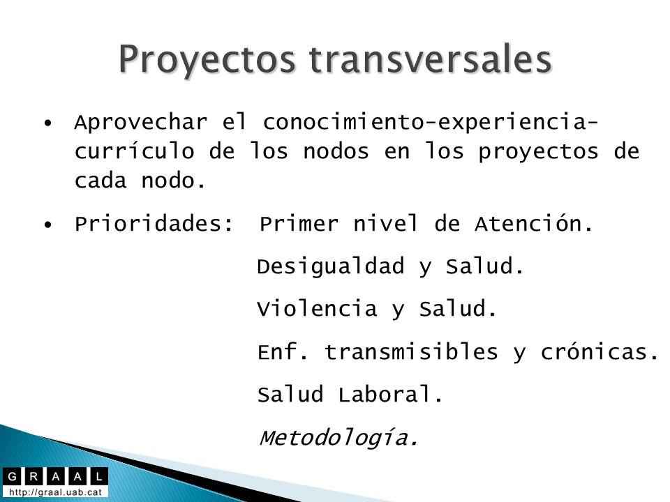 Proyectos transversales Aprovechar el conocimiento-experiencia- currículo de los nodos en los proyectos de cada nodo. Prioridades:Primer nivel de Aten