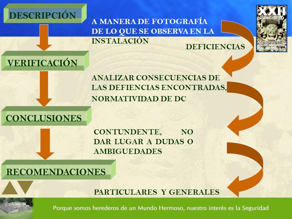 DESCRIPCIÓN VERIFICACIÓN CONCLUSIONES RECOMENDACIONES ANALIZAR CONSECUENCIAS DE LAS DEFIENCIAS ENCONTRADAS, NORMATIVIDAD DE DC A MANERA DE FOTOGRAFÍA