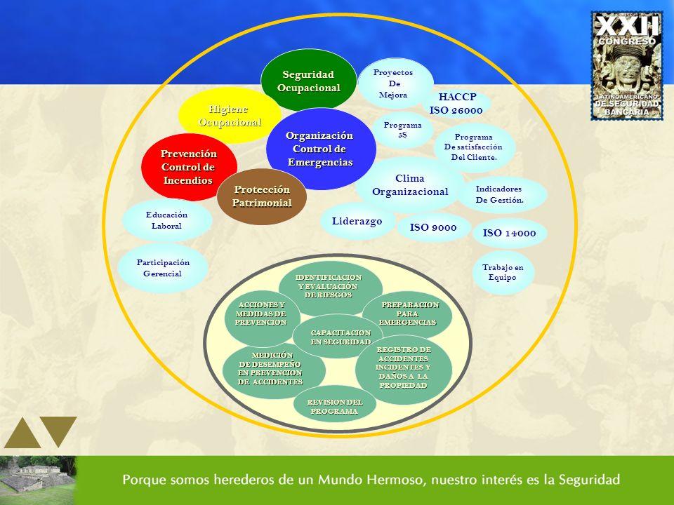 Proyectos De Mejora SeguridadOcupacional HACCP ISO 26000 Liderazgo Clima Organizacional Programa 5S HigieneOcupacional Indicadores De Gestión. Program