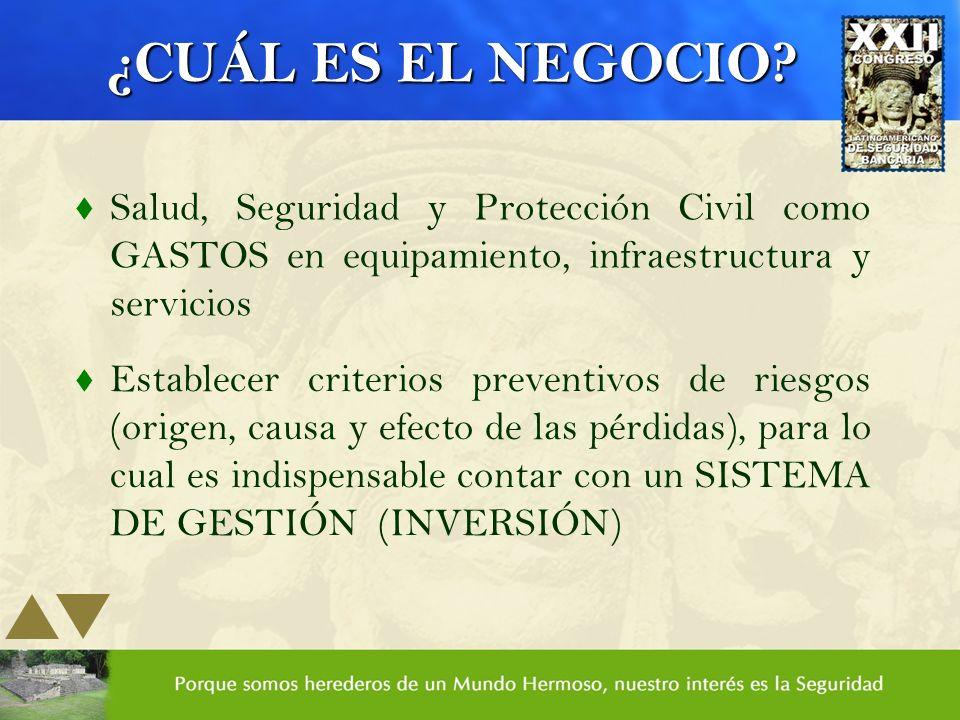 FUENTES DE PÉRDIDAS Y DE CONTROL Personas Ambiente Laboral Máquinas / Equipos Materiales
