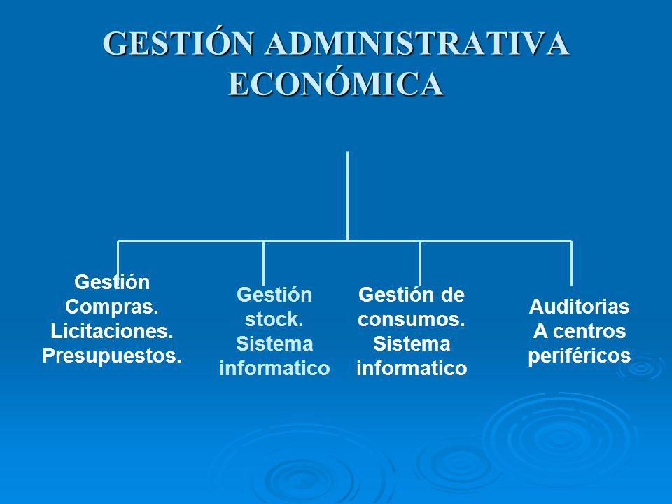GESTIÓN ADMINISTRATIVA ECONÓMICA Gestión Compras.Licitaciones.