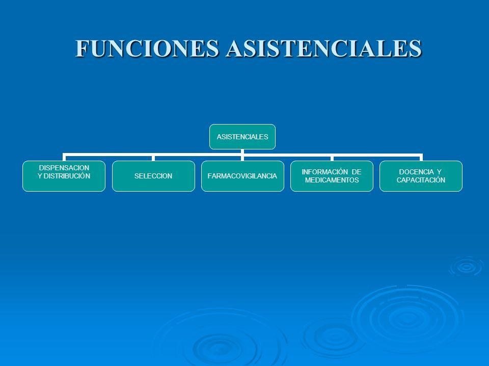 FUNCIONES ASISTENCIALES FUNCIONES ASISTENCIALES ASISTENCIALES DISPENSACION Y DISTRIBUCIÓNSELECCIONFARMACOVIGILANCIA INFORMACIÓN DE MEDICAMENTOS DOCENCIA Y CAPACITACIÓN