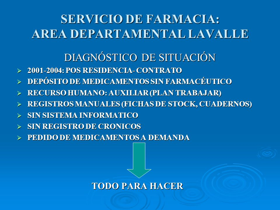 SERVICIO DE FARMACIA: AREA DEPARTAMENTAL LAVALLE DIAGNÓSTICO DE SITUACIÓN 2001-2004: POS RESIDENCIA- CONTRATO 2001-2004: POS RESIDENCIA- CONTRATO DEPÓSITO DE MEDICAMENTOS SIN FARMACÉUTICO DEPÓSITO DE MEDICAMENTOS SIN FARMACÉUTICO RECURSO HUMANO: AUXILIAR (PLAN TRABAJAR) RECURSO HUMANO: AUXILIAR (PLAN TRABAJAR) REGISTROS MANUALES (FICHAS DE STOCK, CUADERNOS) REGISTROS MANUALES (FICHAS DE STOCK, CUADERNOS) SIN SISTEMA INFORMATICO SIN SISTEMA INFORMATICO SIN REGISTRO DE CRONICOS SIN REGISTRO DE CRONICOS PEDIDO DE MEDICAMENTOS A DEMANDA PEDIDO DE MEDICAMENTOS A DEMANDA TODO PARA HACER TODO PARA HACER