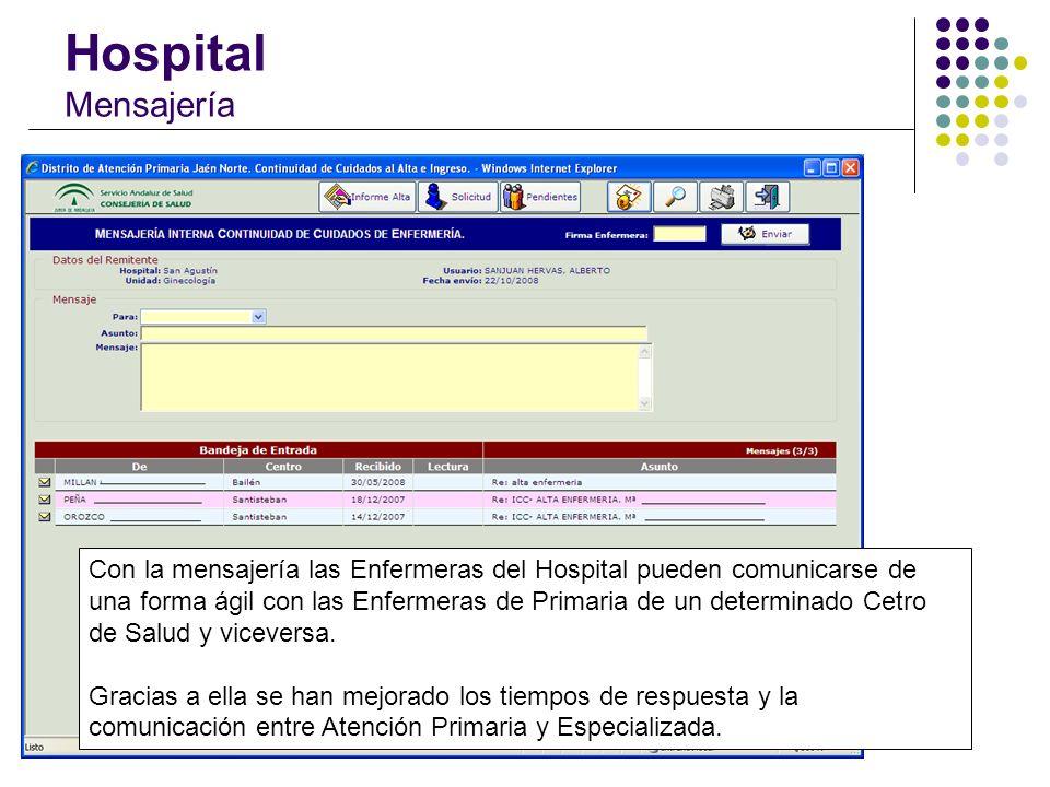 Hospital Mensajería Con la mensajería las Enfermeras del Hospital pueden comunicarse de una forma ágil con las Enfermeras de Primaria de un determinad