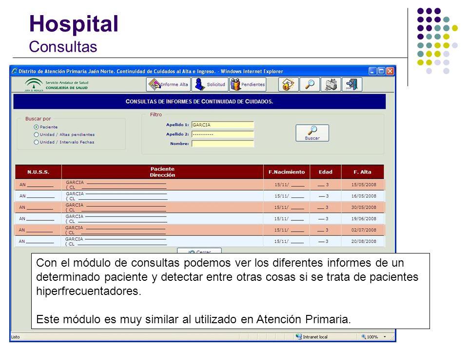 Hospital Consultas Con el módulo de consultas podemos ver los diferentes informes de un determinado paciente y detectar entre otras cosas si se trata