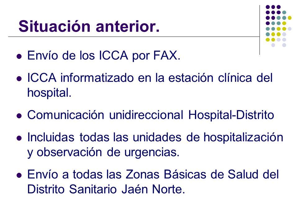 Situación anterior. Envío de los ICCA por FAX. ICCA informatizado en la estación clínica del hospital. Comunicación unidireccional Hospital-Distrito I